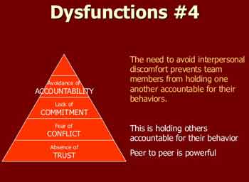 5 dysfunctions of a team pdf