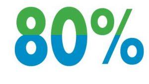 80-Percent-web