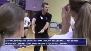 Advanced-Volleyball-Passing-Technique-Concepts-with-Andor-Gyulai---High-School-Volleyball-Camp-6-15-15