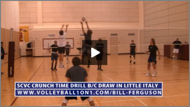 Bill Ferguson SCVC Crunch Time Volleyball Drill