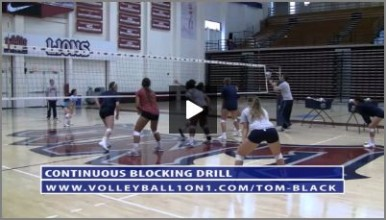 Continuous Blocking Drill and the Split Step Stretch-Shortening Cycle Explanation