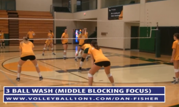 Dan Fisher 3 Ball Wash Volleyball Drill for Middle Blockers
