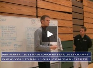 Dan Fisher Concordia University – Start of Practice