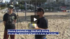 Dana Camacho Beach Volleyball Practice Plan 1 Game Situation I
