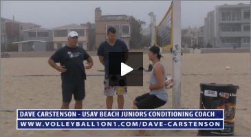 Dave Carstenson Beach Volleyball Core Ab Exercises Standing IV