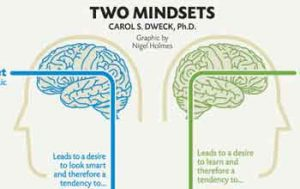 Growth-MindSet-OODA-Loop-Article-10