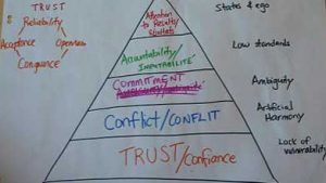 Healthy-Conflict-Volleyball-Coaching-web