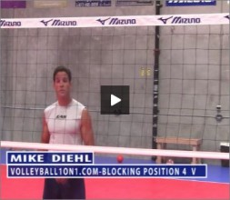 Mike Diehl Volleyball Blocking Position Four Part V