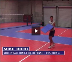 Mike Diehl Volleyball Defense Part I
