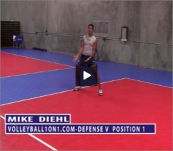 Mike Diehl Volleyball Defense Part V