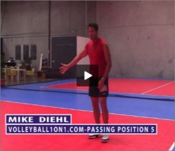 Mike Diehl Volleyball Passing In Position Five