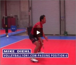 Mike Diehl Volleyball Passing In Position Six