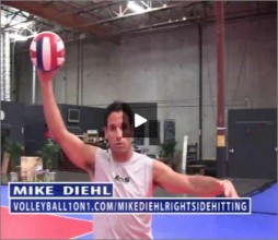 Mike Diehl Volleyball Right Side Spiking