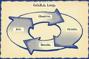 OODA-Loop-Modern-Volleyball-Caoching-Blueprint