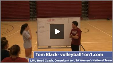 Tom Black Volleyball Practice Plan 2 - Coach Introduces Practice to Team