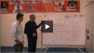Volleyball Coaching Advice - Using a Board to Run and Organize Practice with Alan Knipe USA Coach