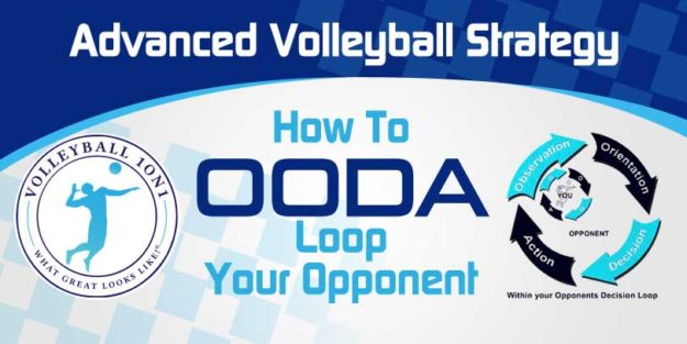 Ooda loop volleyball coaching blueprint volleyball1on1 how malvernweather Images