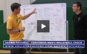Concordia Mens Volleyball Practice Plan Breakdown and Overview in Front of the Board