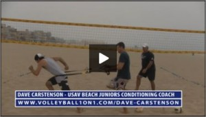 Dave Carstenson Beach Volleyball Plyometrics Movement Balance IV