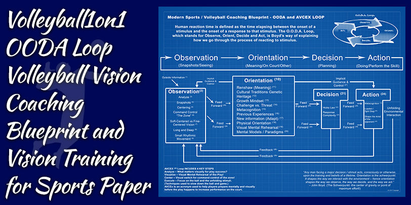 Volleyball1on1 ooda loop volleyball vision coaching blueprint and why malvernweather Gallery