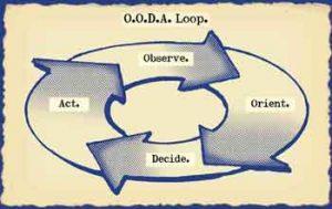 OODA-Loop-ReadingtheGameforVolleyball