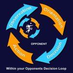 OODA-Loop-Your-Opponent