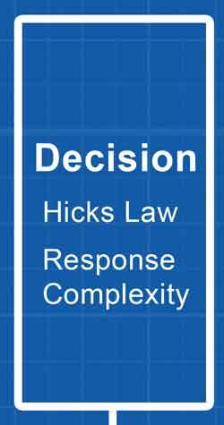 Response-Complexity-sm