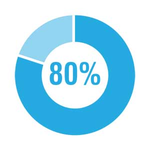 Teach-Your-Players-80-Percent-Before-Season-Begins-web
