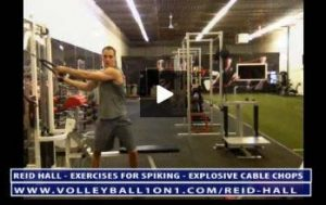 Volleyball Exercises for Spiking Harder - Explosive Cable Chops - With Reid Hall