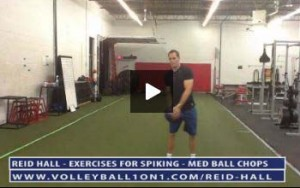 Volleyball Exercises for Spiking Harder - Med Ball Chops - With Reid Hall