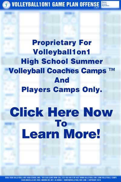 highschoolvolleyballcamps