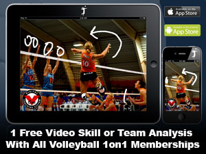 Free Video Analysis on any Skill